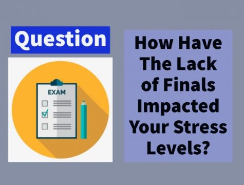 Question: How Has The Lack of Finals Impacted Your Stress Levels?