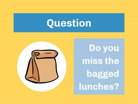 Question: Do you missed the bagged lunches?